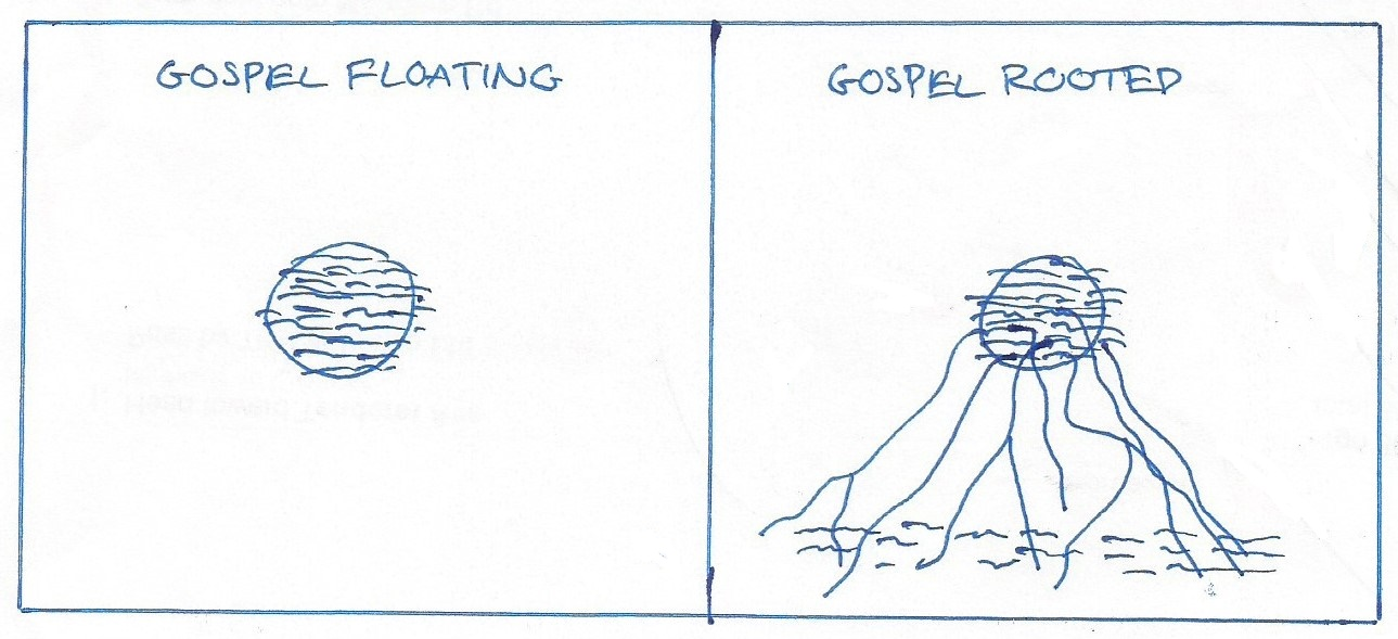 Gospel floating