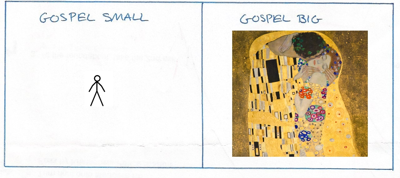 Gospel small - pictures