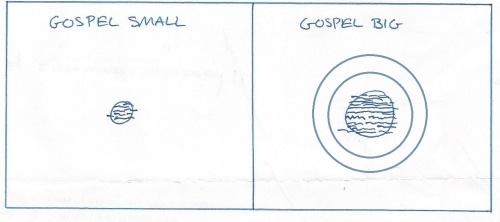 Gospel small